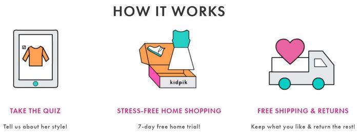 How Kidpix Works