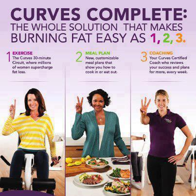 Curves Complete Pictures to pin on Pinterest