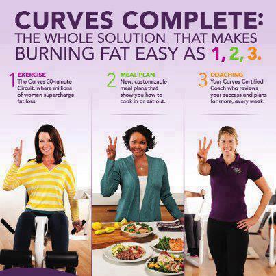 curves diet plan phase 1 pdf
