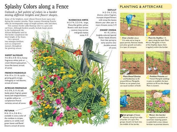 gardening made easy card inside