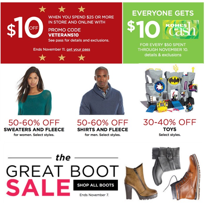 It's just a graphic of Exceptional Kohls 10 Off 25 Printable Coupon