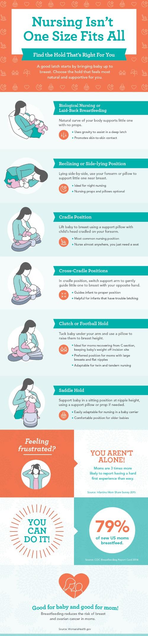 nursing-positions