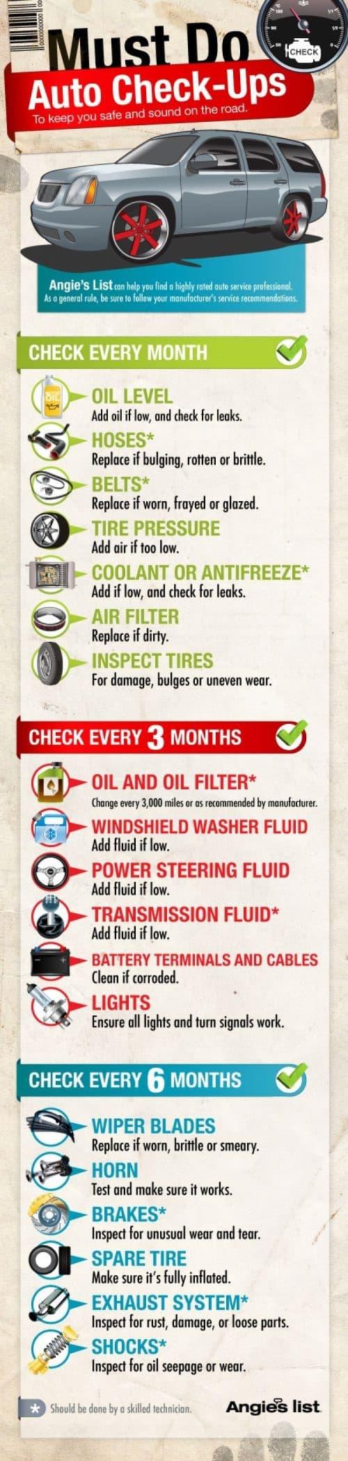 angies-list-car-checklist