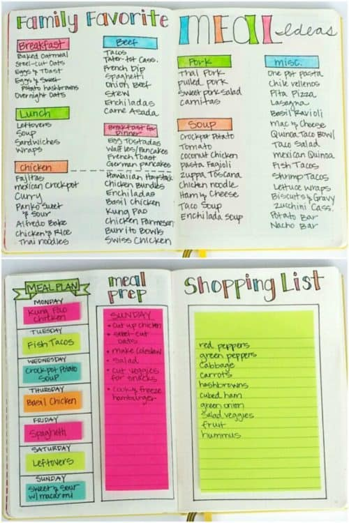 bullet journal ideas  u0026 planner spreads you can copy