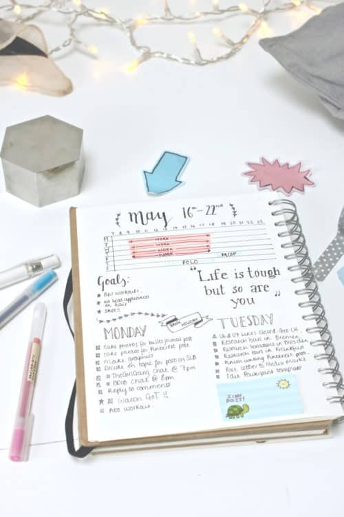 Bullet Journal Ideas Planner Spreads You Can Copy