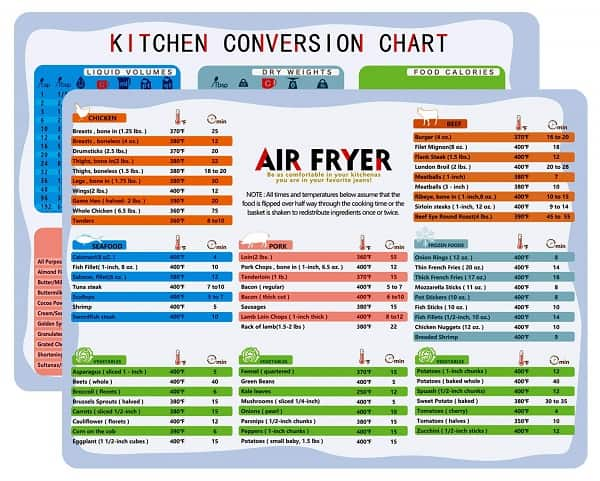 photo about Printable Air Fryer Cooking Chart named Refrigerator Magnets: Air Fryer Cooking Situations Conversion Chart
