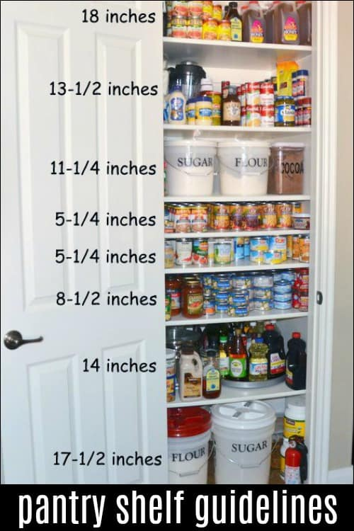 Pantry Shelf Guidelines