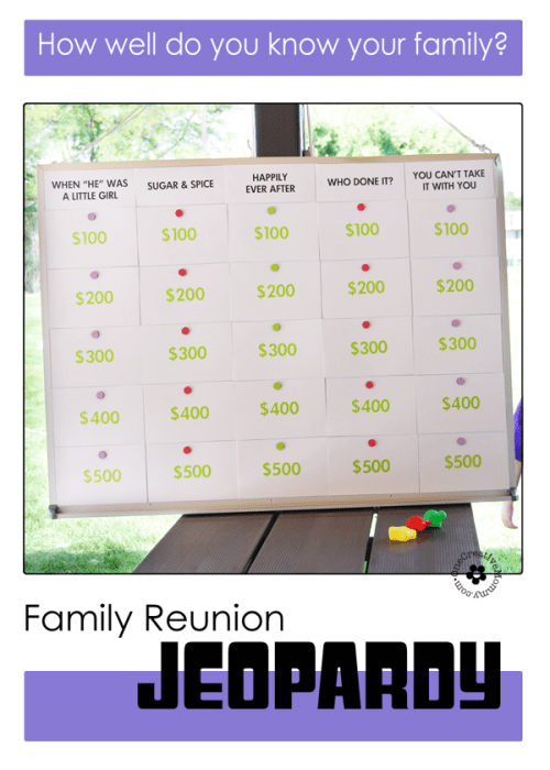 Family Trivia Family Reunion Jeopardy